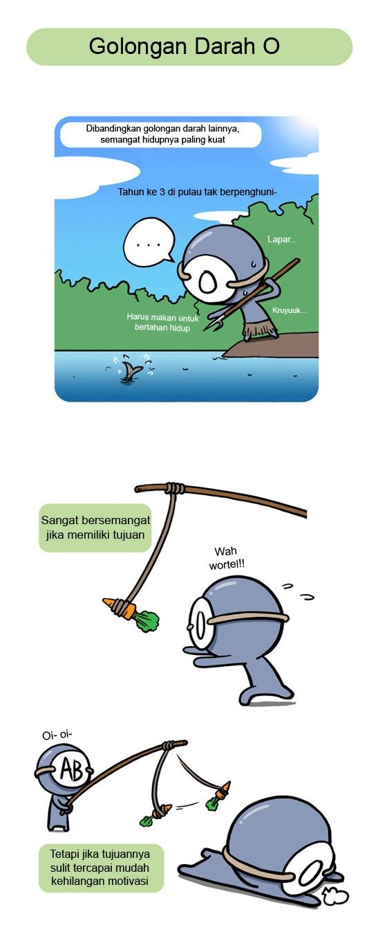 Komik Golongan Darah O (1)