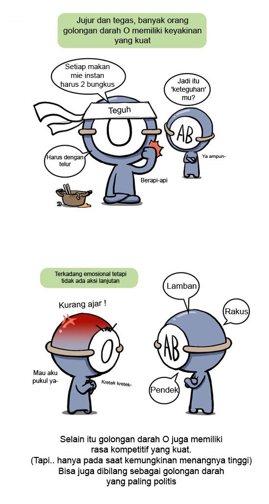 Komik Golongan Darah O (3)