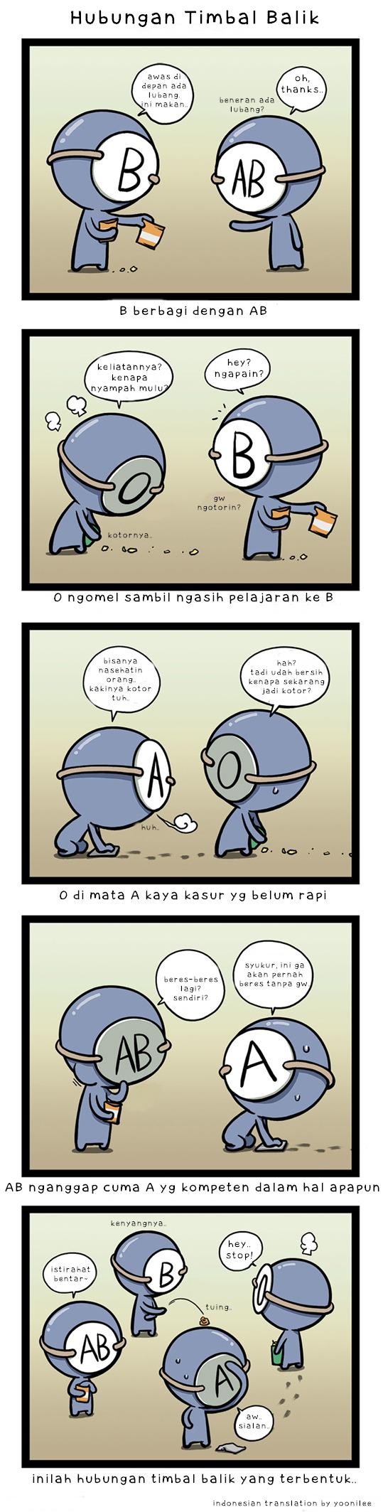 Komik Golongan Darah O (7)