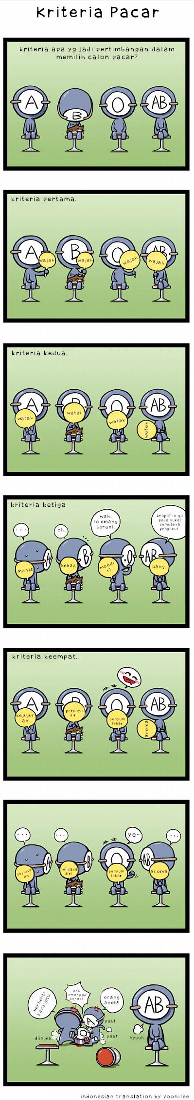 Komik Golongan Darah O (9)